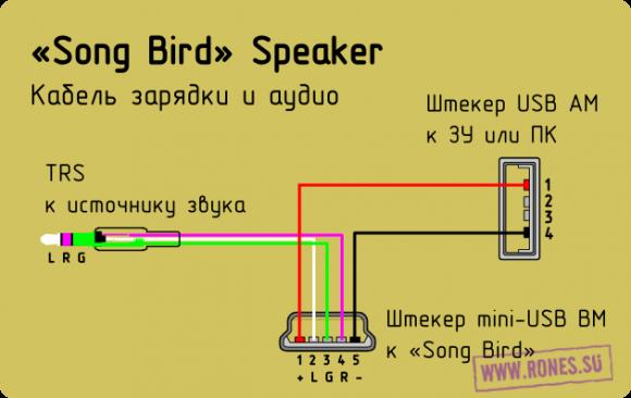 Распайка кабеля колонки Song Bird