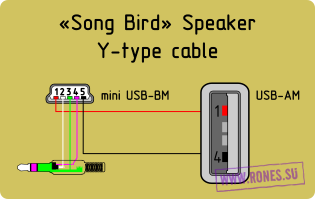 Song Bird Speaker miniUSB->TRS