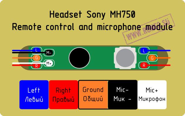 Пульт гарнитуры Sony Ericsson MH750. Схема