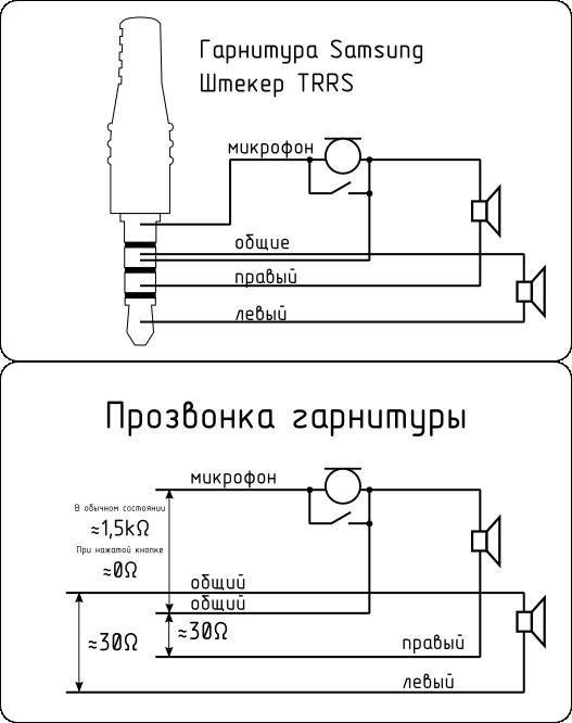 Гарнитуры samsung схема