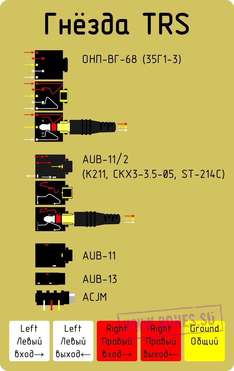 схема кабеля nokia dct-4