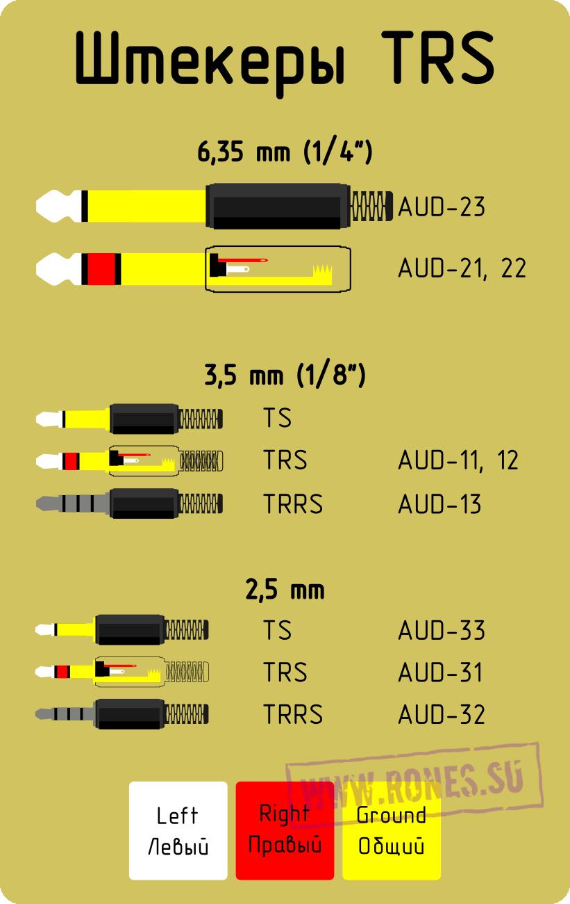 Распайка аудиоразъёмов TS, TRS и TRRS