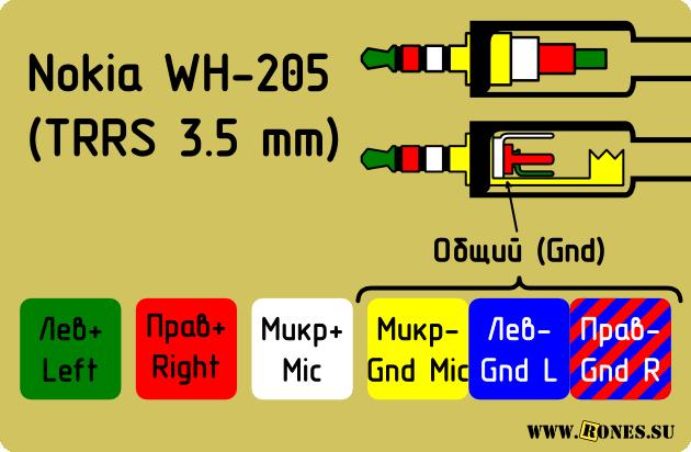 Распиновка гарнитуры NokiaWH-205
