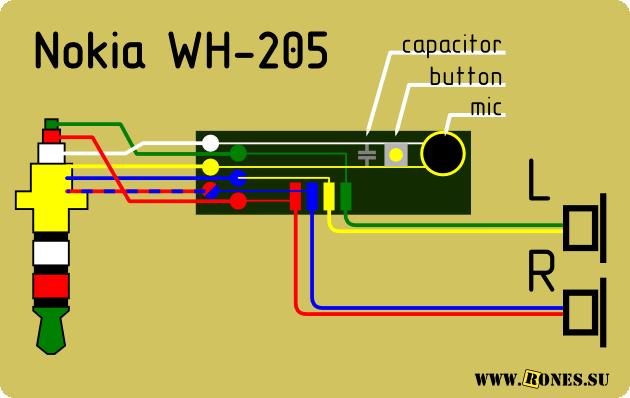 Схема гарнитуры NokiaWH-205