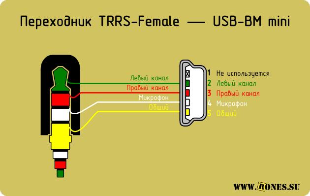 TRRS на USB-BM micro и обратно