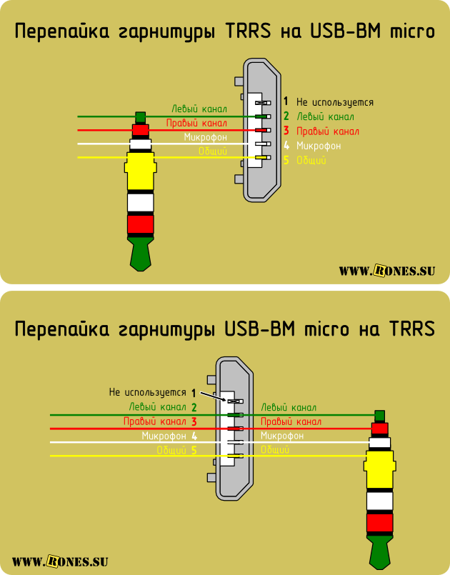 TRS to USB-micro