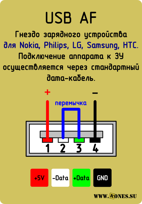 Зарядка без провода своими руками фото 370