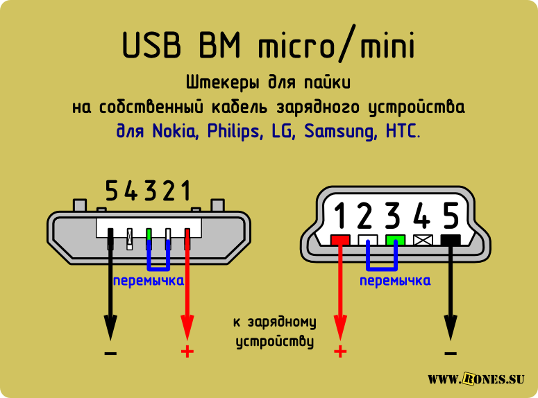 Распиновка  USB  разъёмов для распайки в домашних условиях USB-BMmicro_Char_Nokia