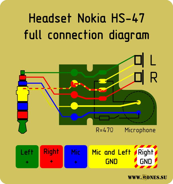 Nokia HS-47 схема