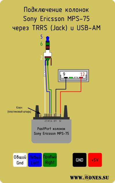 Подключение колонок SonyEricsson MPS-75 через Джек и USB