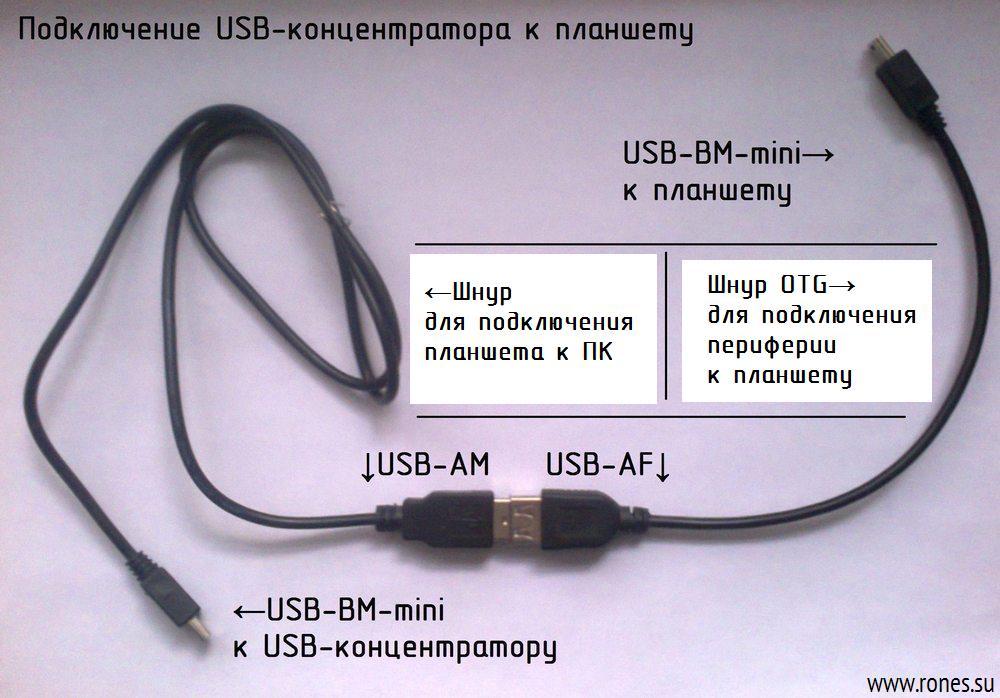 Подключить USB-хаб к Планшету