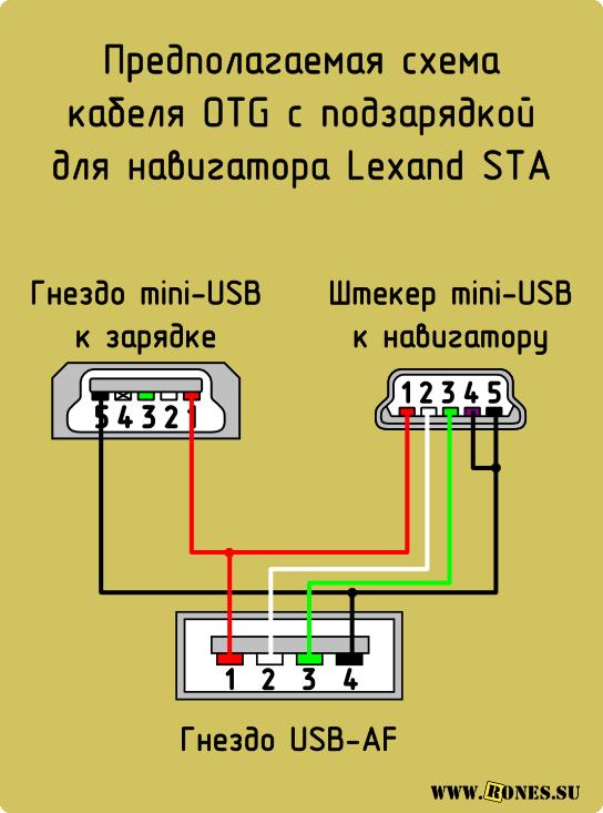 Как сделать отг кабель