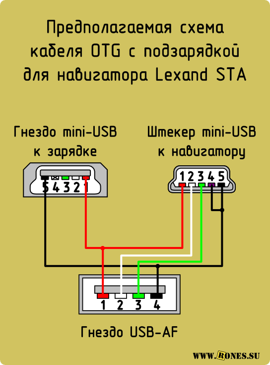 Предполагаемая схема кабеля Lexand