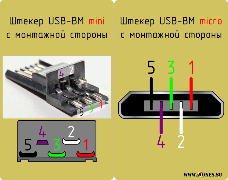Схема распайки контактов USB, micro-USB, USB-B и Цвета Про.