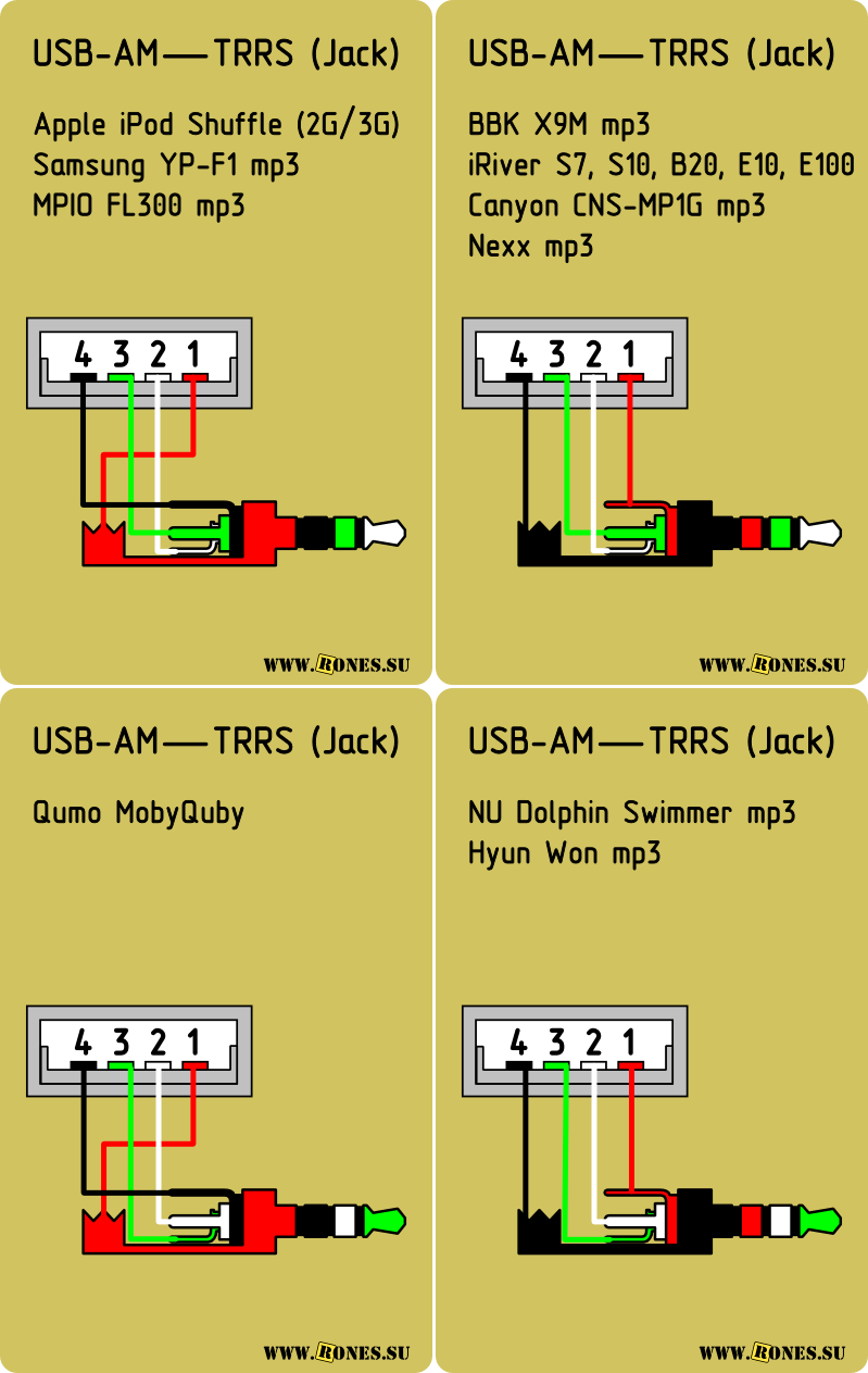 USB-TRRS (Jack-4)