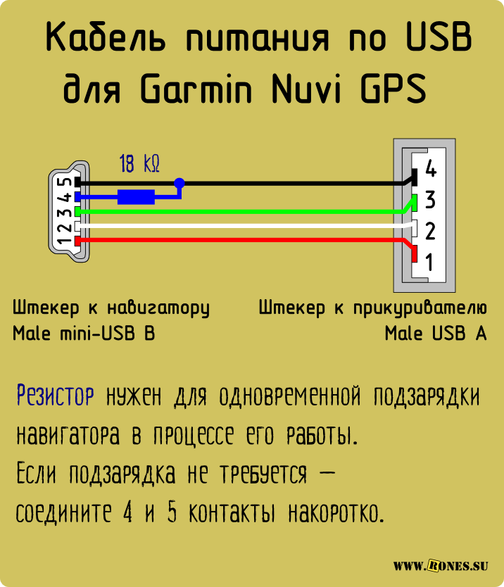 Питание garmin gps по lt b gt usb lt b gt