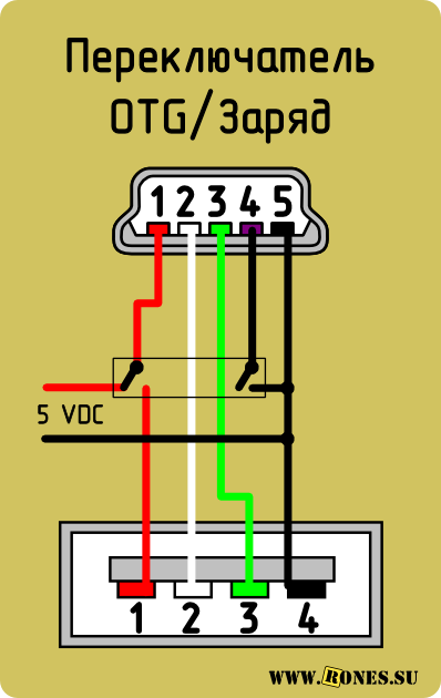 Переключатель OTG/Заряд