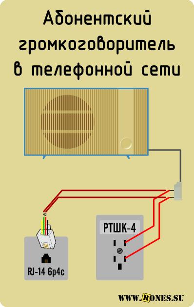 Подключение радио к телефону