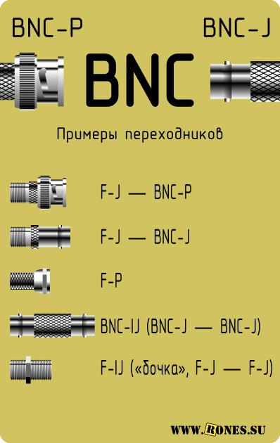 BNC - примеры переходников