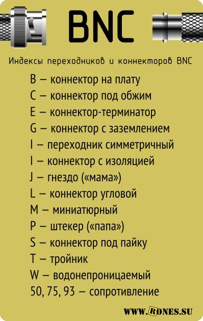 BNC - буквенные обозначения