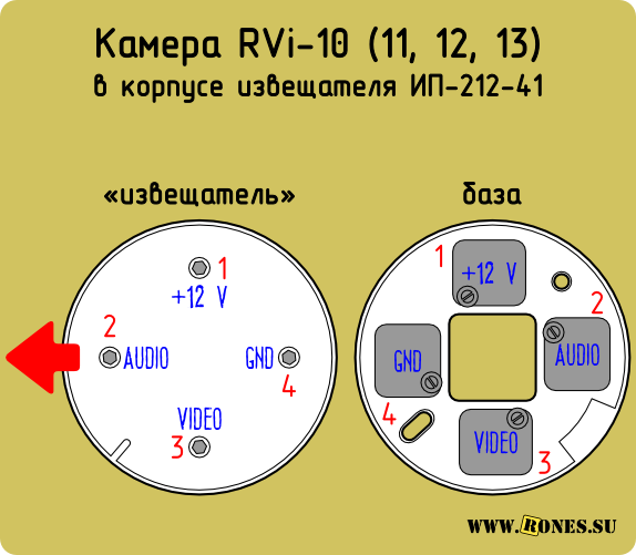 Камера Rvi-1x