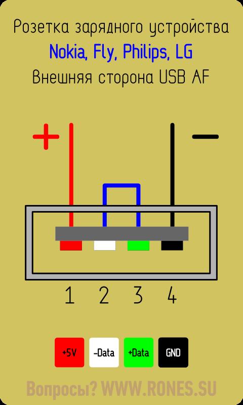 Видеоурок 1-2-3 схема