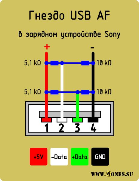 USB-AF_Char_Sony