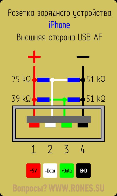 Гнездо USB-AF зарядного