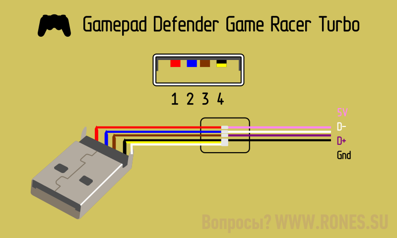 Gamepad Defender Game Racer