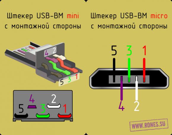 USB-BMmini+micro_solder