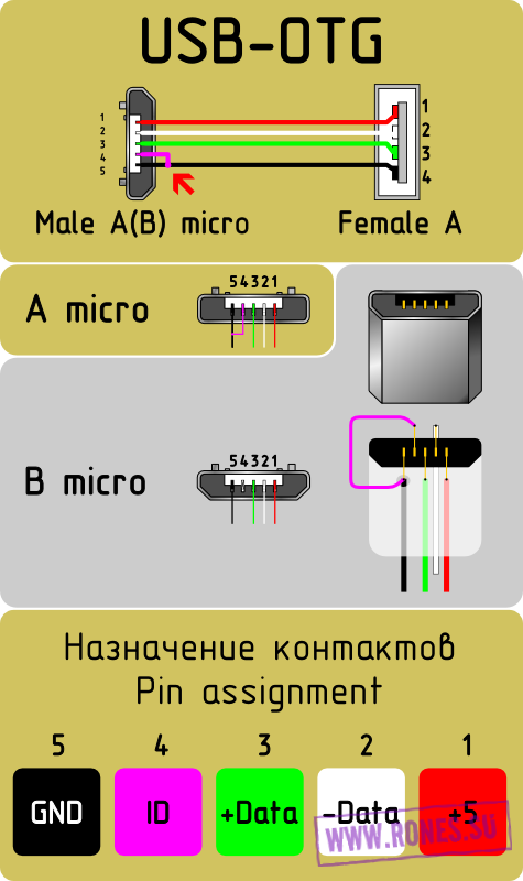 перемычка USB-OTG