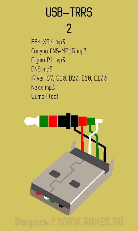 Распиновка USB-джек
