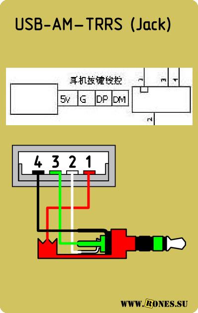 Как сделать зарядку для айфон 4