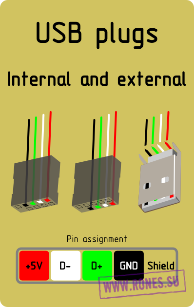USB plug internal and external