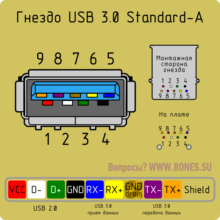 USB 3.0. Распиновка