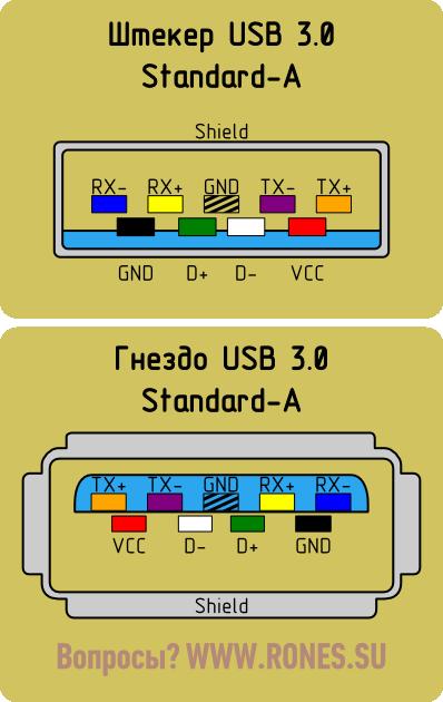 Распиновка USB 3.0 типа A
