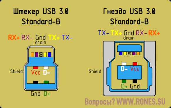 Распиновка USB 3.0 типа B