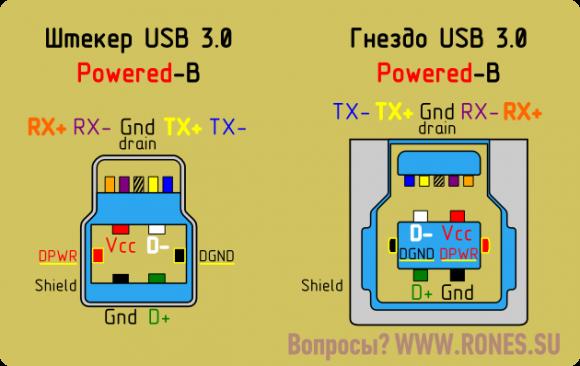 Распиновка USB 3.0 типа B с дополнительным питанием