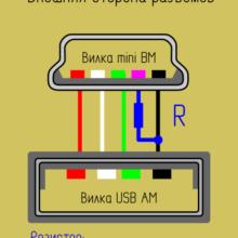 GPS навигаторы: подключение 3G-модема, дата-кабель, USB-host, зарядка