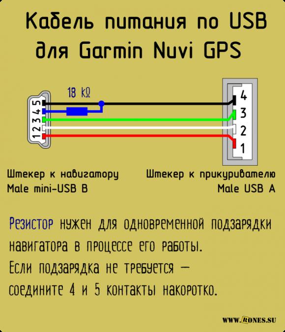 USB_Garmin_GPS