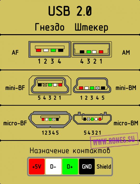 Обсуждение статьи «Универсальный программатор для ...