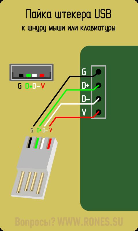 Припаять USB разъём к шнуру мыши или клавиатуры
