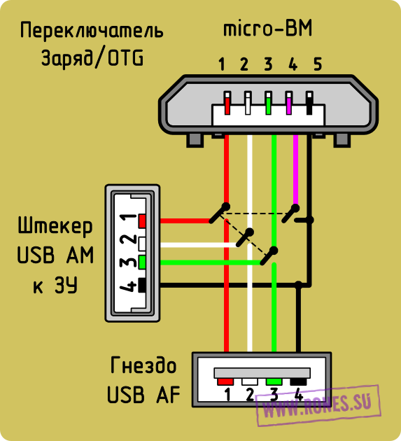 USB_switch-OTG-Charge_new