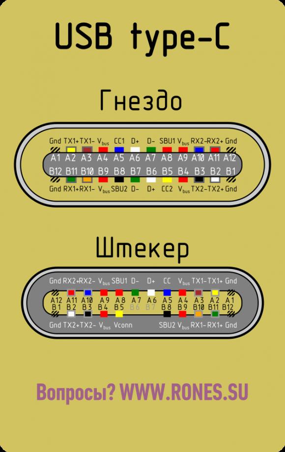 USB type-C pinout