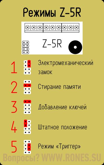 Zr-5m инструкция - фото 6