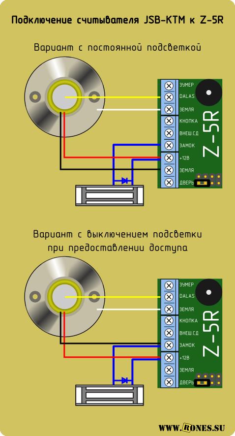 Z-5r_JSB-KTM