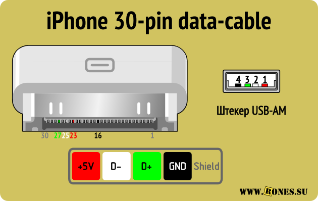 iPhone30pin female plug