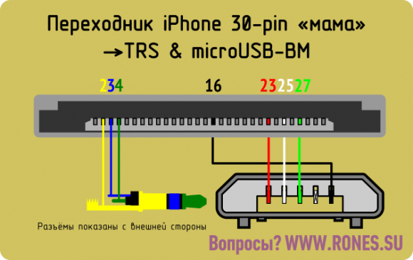 iphone30pinfemale-trs_microusbbm