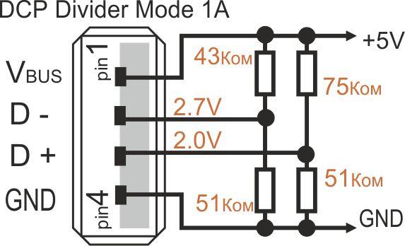 DCP Divider Mode 1A