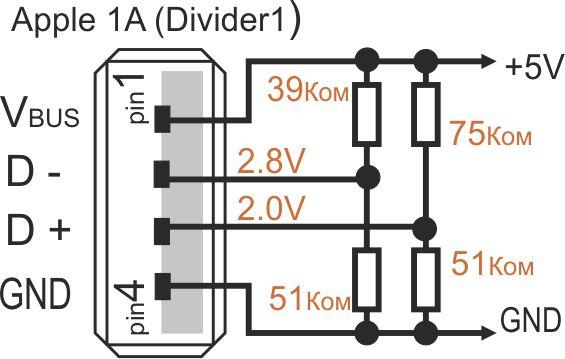 Apple 1A (Divider1)